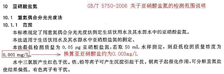 GBT 5750.5.JPG
