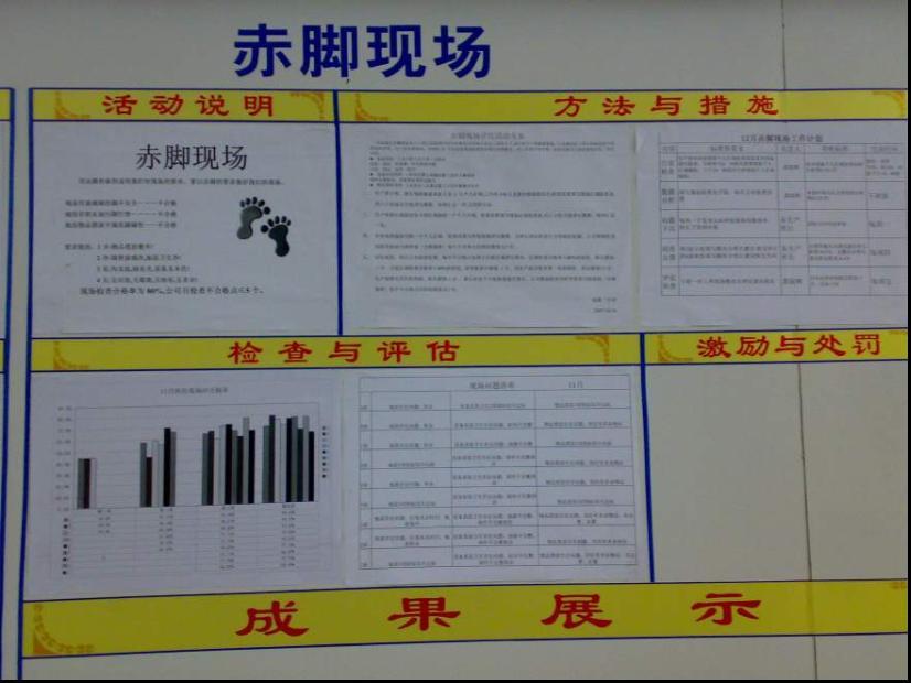质量展板 - 第3页 - 生产与质量管理