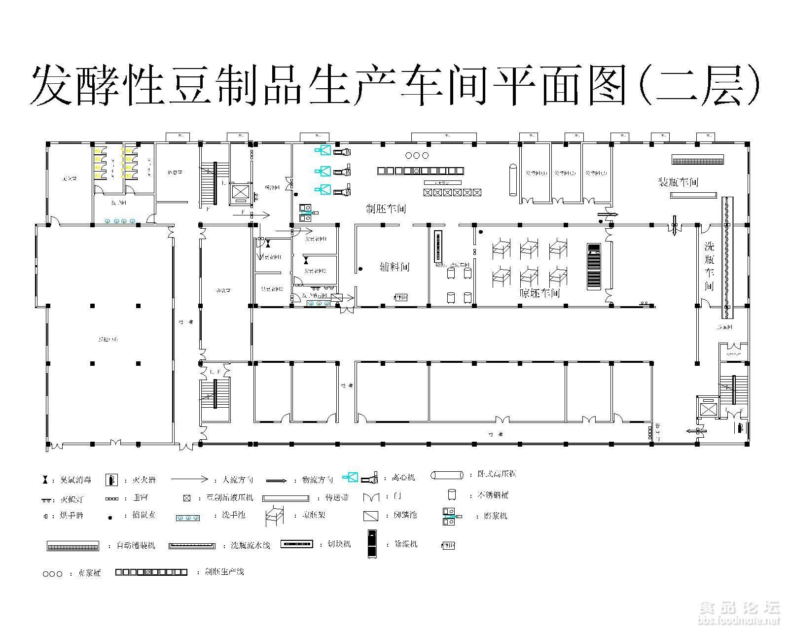食品生产技术 69 哪位有豆制品生产车间平面设计图