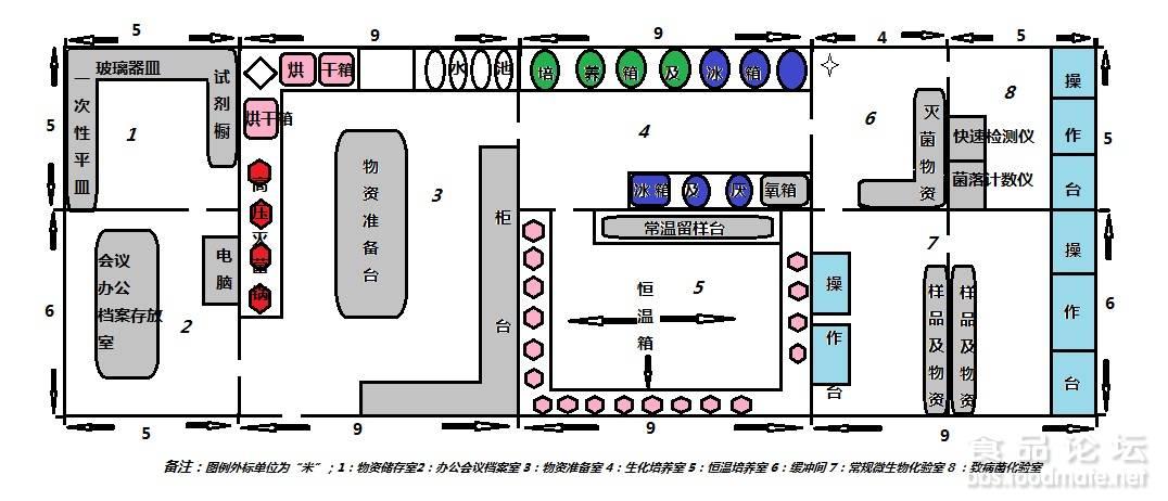 微生物预留实验室规划.jpg