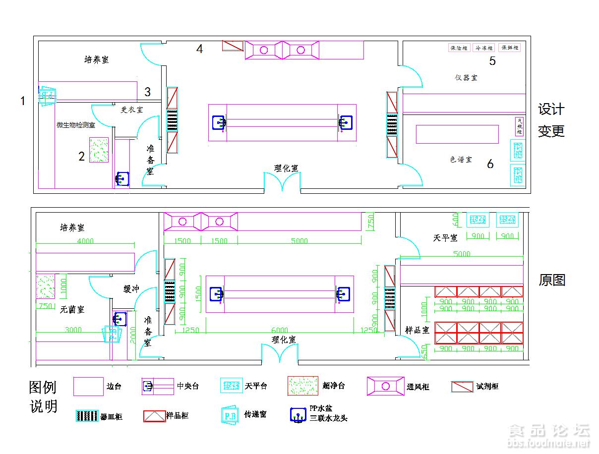 微生物实验室设计方案-微生物实验室设计
