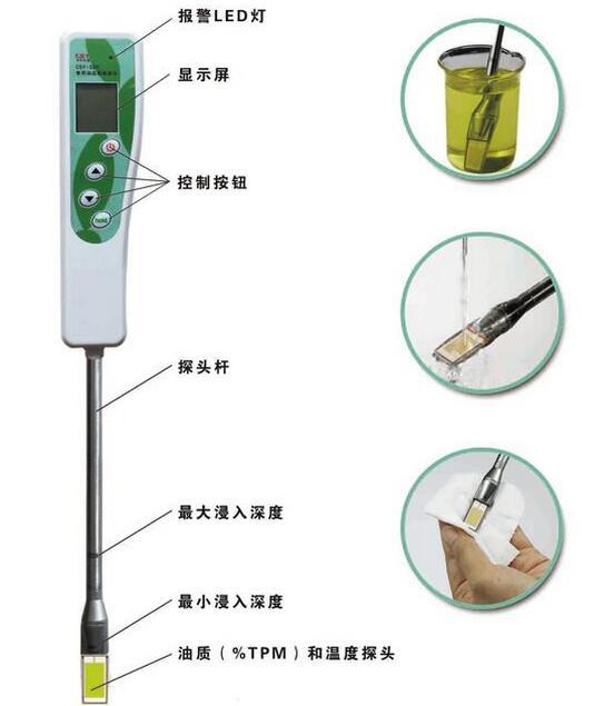 食用油品质检测仪.jpg