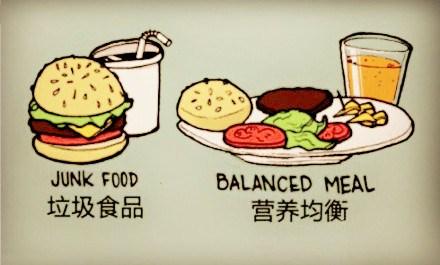 垃圾食品 营养均衡.jpg