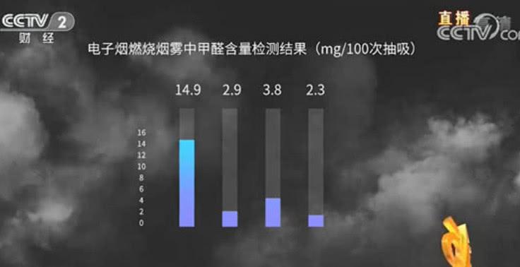 """吸食电子烟不仅会上瘾还""""有毒"""".jpg"""