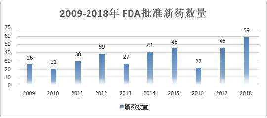 中国制药行业形势.jpg