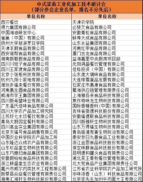 参会企业名单11.27.png