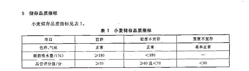 小麦储存品质判定规则 001.jpg