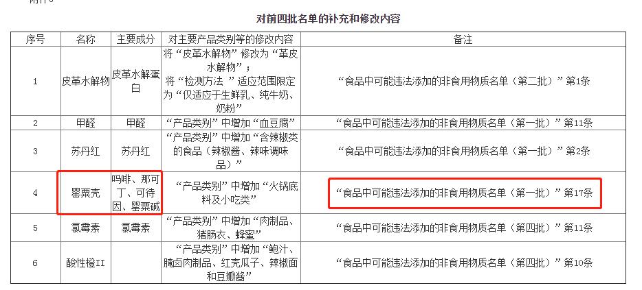整顿办函【2011】1号附件4