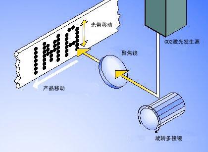 Laser_US_Schema_1111296837.jpg