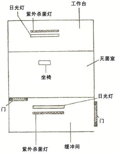 无菌室平面图.jpg