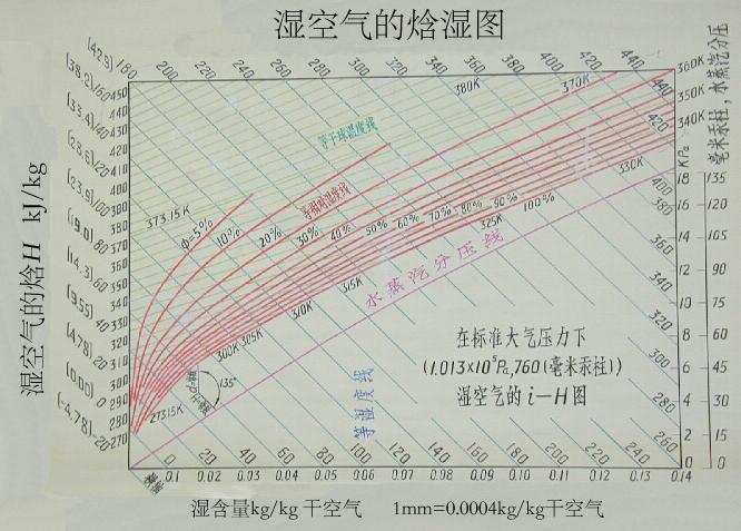 空气焓湿图.jpg