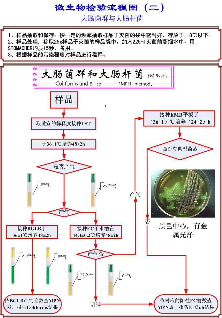 生物颗粒机内部结构图