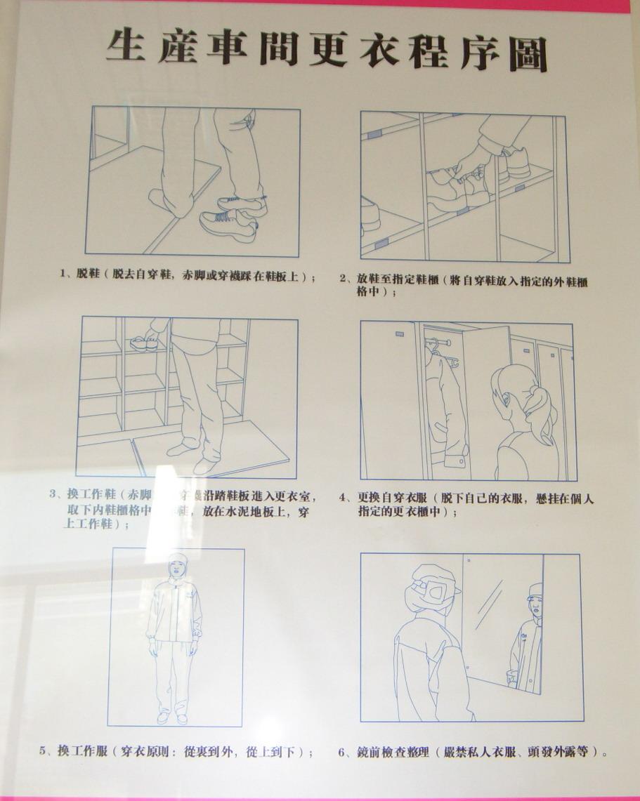 水产品加工车间更衣和洗手消毒程序图片