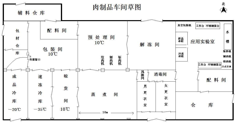 肉制品生产车间设计图